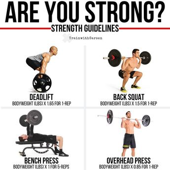 Are you strong? Here are some general strength guidelines to see where you're current strength matches up against the guidelines. While these numbers aren't set in stone, they can be a good indicator as to where you currently stand in terms of overall strength. _Why is this important. It's not to see who's stronger than the next guy, but rather, it should serve as a measurement tool for you. If your strength numbers are falling below these standards, well, you've got some work to do.