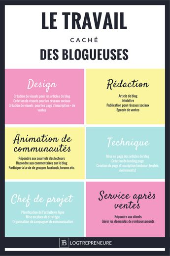 Comment gérer ton blog comme une entrepreneure — Blogtrepreneure