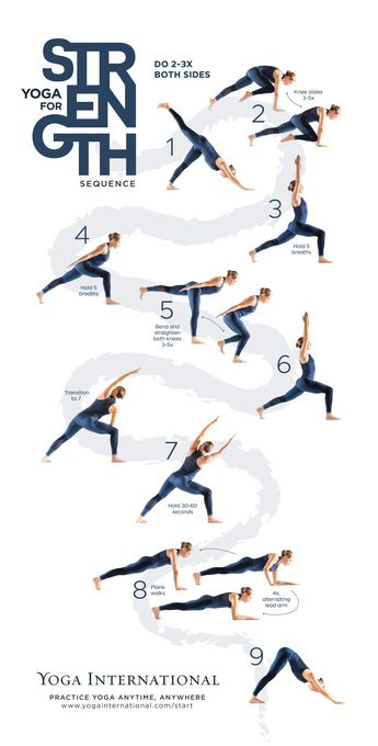 Yoga for Strength Sequence #Yogafitnessworkout