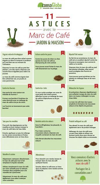Découvrez 11 astuces pour votre jardin et votre maison avec le marc de café #conseilbricolage