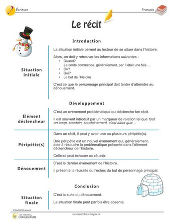 Ce document pédagogique à imprimer vous servira de référence pour présenter les éléments d'un récit. Vous y retrouverez aussi un court exemple d'un récit. Si vous le désirez, un plan vierge est inclus afin de réaliser un autre exemple avec votre classe. Vous pouvez l'afficher en classe ou l'inclure dans vos cahiers de notions. Le document comporte 3 pages. #primaire #éducation #imprimer #pédagogique #1er cycle #2e cycle #3e cycle #récit #écriture