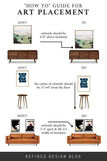 "A ""HOW TO"" GUIDE FOR ART PLACEMENT 