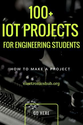 100+ Ulitimate List of IOT Projects For Engineering Students
