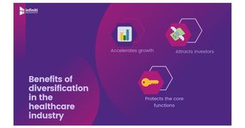 Diversification Is the Key to New-age Healthcare Transformation | Experts at Infiniti Explain Why