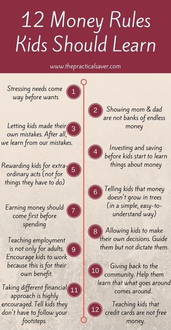 10+ Money Rules Kids Need To Learn