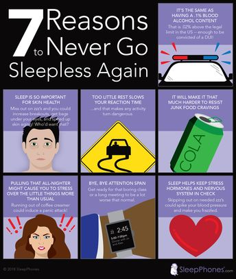 Infographic: 7 Reasons to Never Go Sleepless Again