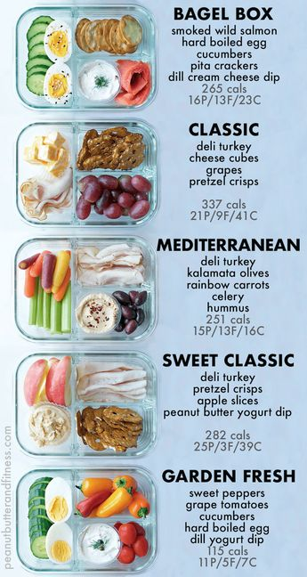 Bento Box Snack Prep Ideas - delicious ideas for meal prepping your snacks! Includes nutrition information and scannable My Fitness Pal barcodes.