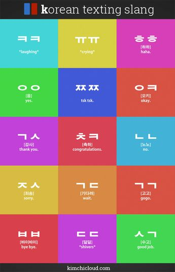 Make texting in Korean faster and more fun with these slang words…