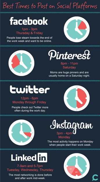 Here are the best times to post on the top social platforms for direct sellers and small business owners.