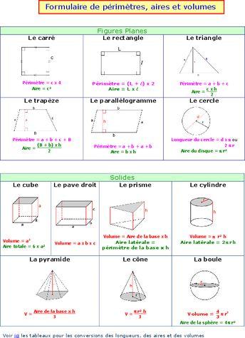 TI-Planet | formulaire aire perimetre volume (programme mViewer GX Creator Lua Nspire)