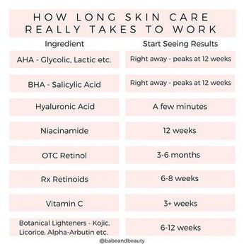Skin Care Advice That Will Help At Any Age