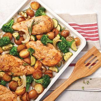 Poitrines de poulet, sauce sucrée au vinaigre balsamique - 5 ingredients 15 minutes