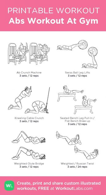 Abs Workout At Gym: my visual workout created at WorkoutLabs.com • #AbsWorkout... - Carola