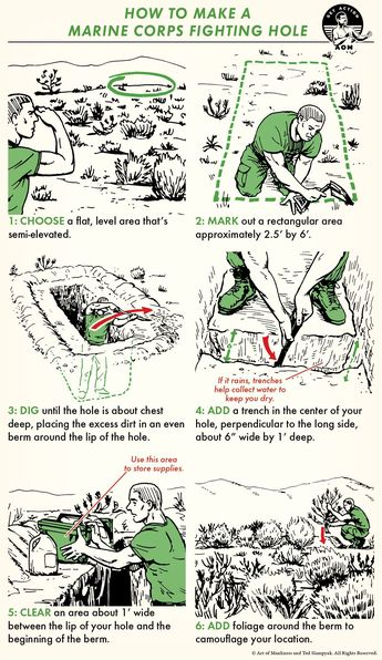 How to Make a Marine Corps Fighting Hole | The Art of Manliness