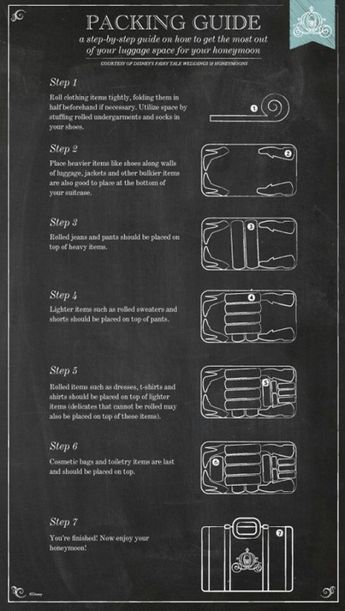 A packing guide to making the most of your luggage space www.ditokadum.com. #art #design #graphicdesign #trendspotting