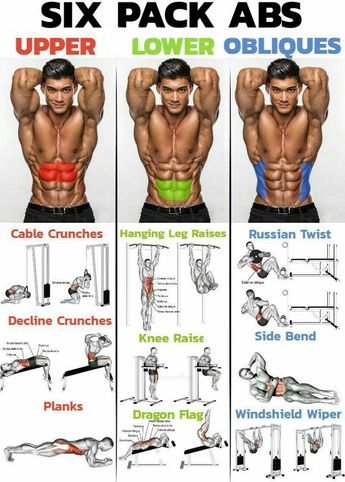 ✅HOW TO PERFECT SIX PACK