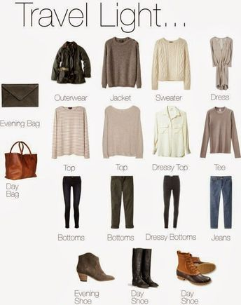 I've been a little crazed about wardrobe capsules lately and have found some really great ones on Pinterest. It's always fun to see what it...