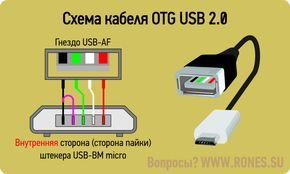 USB-OTG