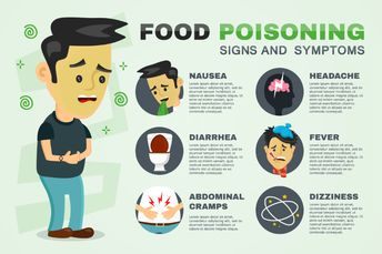 food poisoning how long | Side effects of Food poisoning vs flu