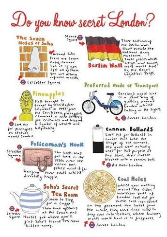 Do you know secret London? - #London #secret