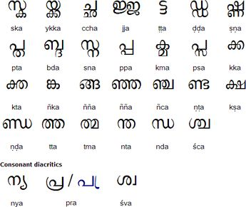 Learn Alphabets-Urdu