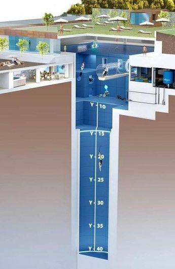 Y-40 Deep Joy: This is the world's deepest swimming pool