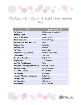 couple bridal shower candy bar game superrr cutee
