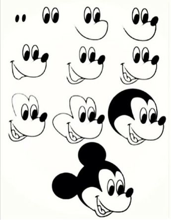 how to draw Mickey Mouse ●●