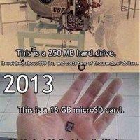 34 Years of Improvement