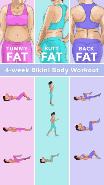 Fitness Workout by GetFit is all you need to keep yourself in a perfect shape and lose weight fast! It's totally okay to exercise at home with no equipment. Install now!