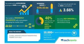 Top 5 Vendors in the Addison's Disease Therapeutics Market from 2019 to 2023 | Technavio