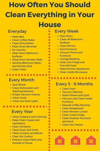 Go Ask Mum Here's How Often You Need to Clean Everything in Your House - Go Ask Mum