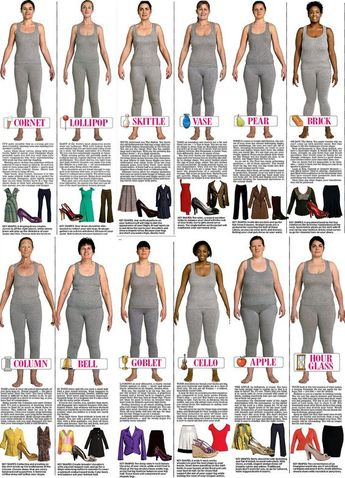 Lose Weight For Your Body Shape The Ultimate Guide