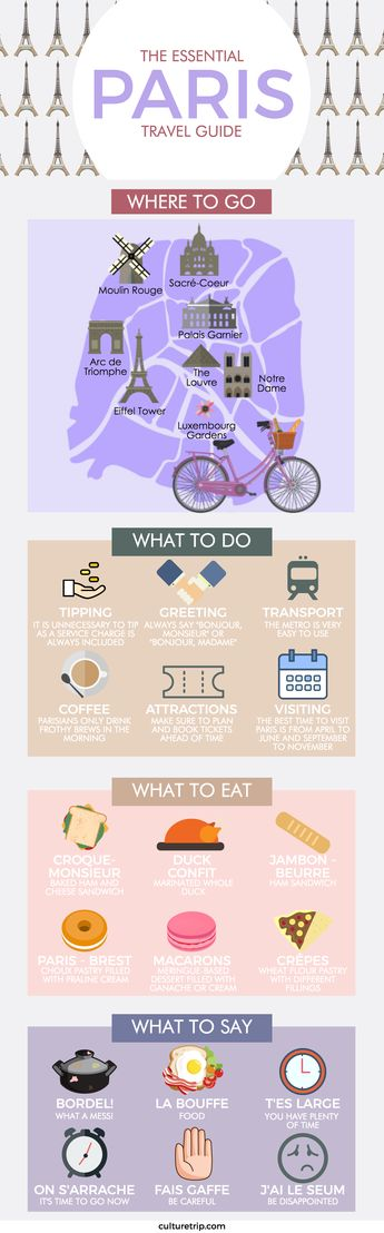 The Essential Travel Guide to Paris (Infographic)
