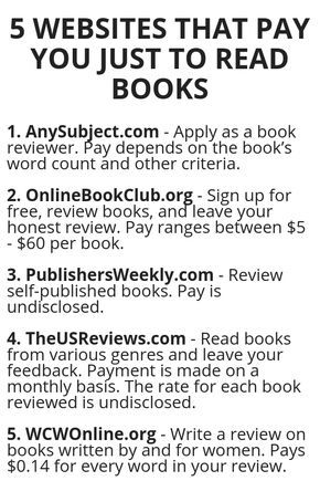 5 Websites That Pay You Just To Read Books