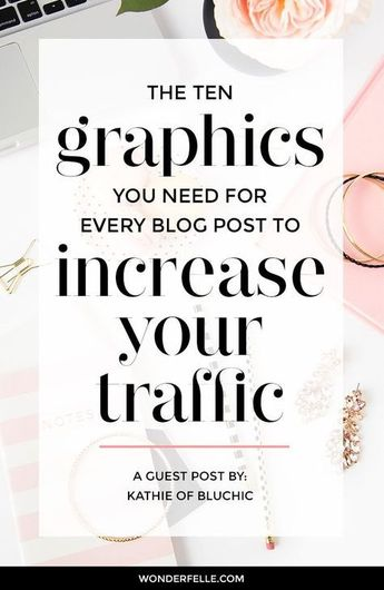 The 10 Graphics You Need For Every Blog Post To Increase Your Traffic - Elle Drouin | wonderfelle MEDIA
