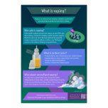 Understanding Ohms Law Pie Chart Poster | Zazzle.com