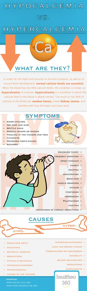 Blood Calcium Levels - Hypocalcemia vs. Hypercalcemia  In order for the heart and muscles to function properly, as well as to ensure bone development, normal blood calcium levels are essential. Check out this infographic to learn about the symptoms and causes of abnormal blood calcium levels:   #RealStories #healtheo360 #BloodCalcium #Hypocalcemia #Hypercalcemia