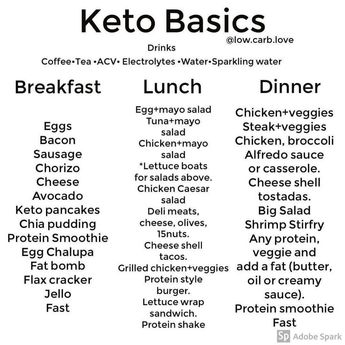 Keto Basic Foods👌 . The closer you stick to the basics, the better your resul