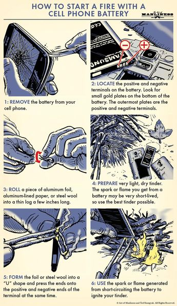 Helpful hints to enable you to Improve Your own understanding of survival skills #survivalskills