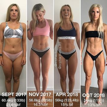 Australian fitness star reveals her incredible body transformation
