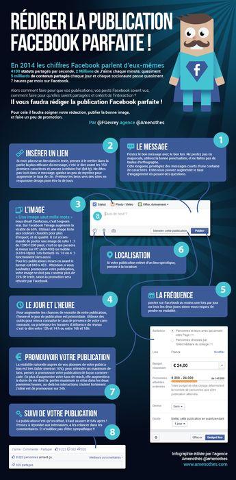 Rédiger la publication Facebook parfaite ! #CM #infographie [FR]