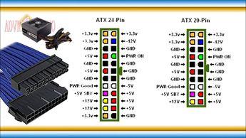 schema elettrico alimentatore pc atx 24 pin 20 pin e schema  accensione ...