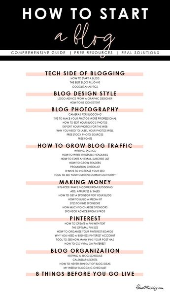 Definitive guide: How to start a blog and make money