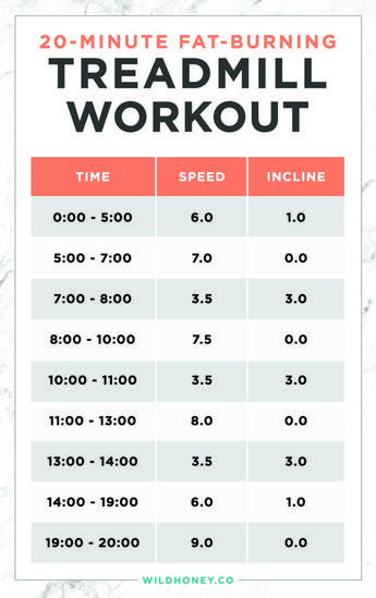 20 Minute Fat-Burning HIIT Treadmill Workout
