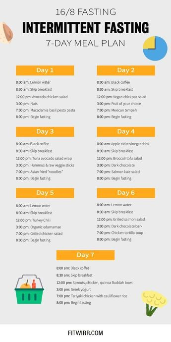 16/8 intermittent fasting plan for effortless weight loss without - #intermittentfasting