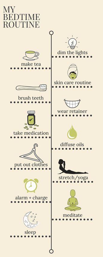 partie I de la série des routines saines et heureuses: Ma routine du coucher / de la nuit! #coucher #heureuses #partie #routine #routines #saines #serie