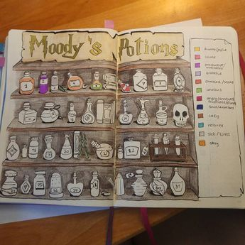 Haven't had much time for anything amd some serious lack of motivation the last weeks. But here comes my mood tracker for the month of July…