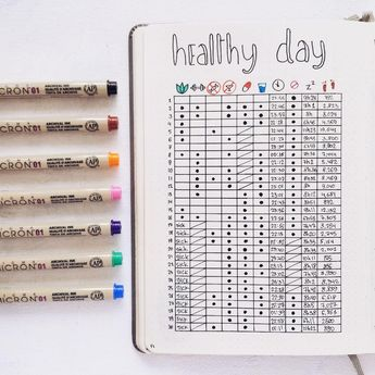 100+ Bullet Journal Page Ideas To Organize Your Life