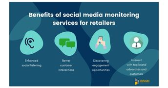 Benefits of Using Social Media Monitoring in Retail: Experts at Infiniti Explain Why Every Retailer Must Leverage Social Media Monitoring Services